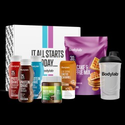 Fit Lifestyle - The Basic Brunch